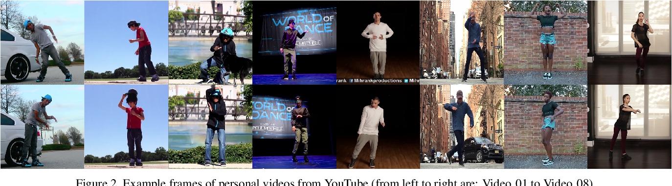 Figure 3 for Dance Dance Generation: Motion Transfer for Internet Videos