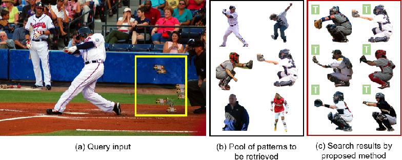 Figure 1 for Interpretable Foreground Object Search As Knowledge Distillation