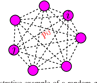 Figure 1 for Efficient Deep Feature Learning and Extraction via StochasticNets