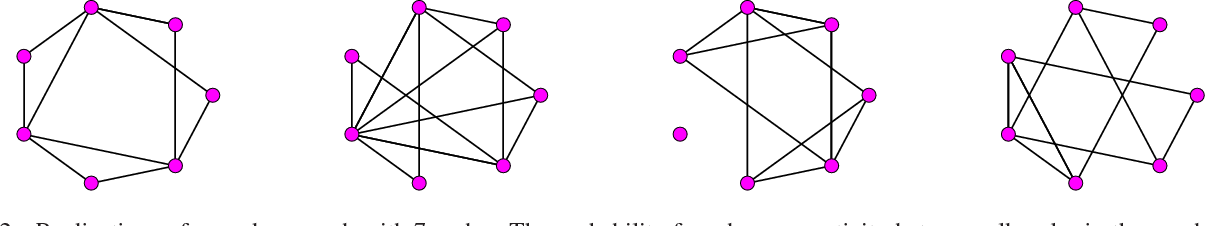 Figure 2 for Efficient Deep Feature Learning and Extraction via StochasticNets