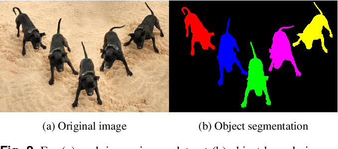 Figure 3 for Evaluating Salient Object Detection in Natural Images with Multiple Objects having Multi-level Saliency