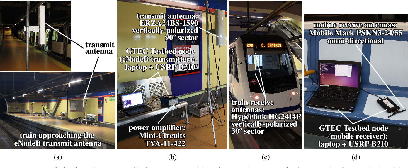 Figure 2 from Measurement-Based Characterization of Train-to