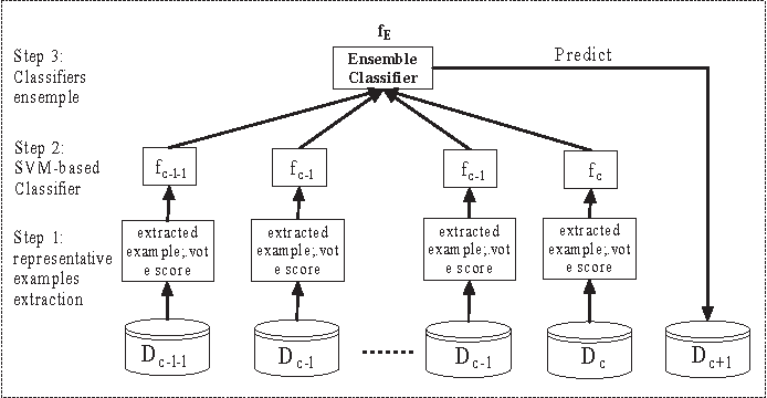 Stream Diagram Unlabeled Product Wiring Diagrams
