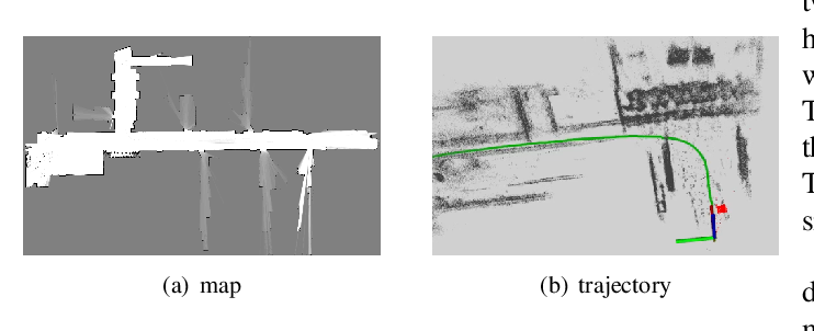 Figure 3 for Stereo-based Multi-motion Visual Odometry for Mobile Robots