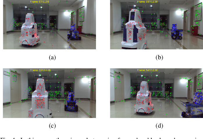 Figure 4 for Stereo-based Multi-motion Visual Odometry for Mobile Robots