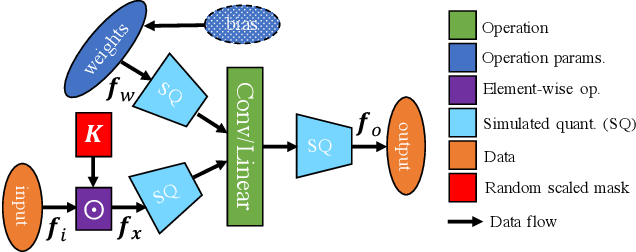Figure 2 for On the Effects of Quantisation on Model Uncertainty in Bayesian Neural Networks