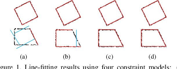 Figure 1 for Fast Regularity-Constrained Plane Reconstruction