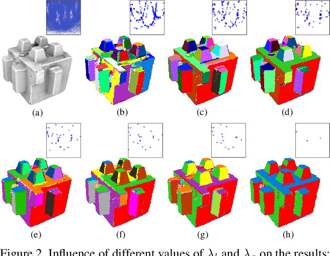 Figure 3 for Fast Regularity-Constrained Plane Reconstruction