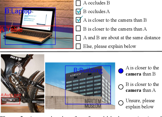 Figure 3 for 2.5D Visual Relationship Detection