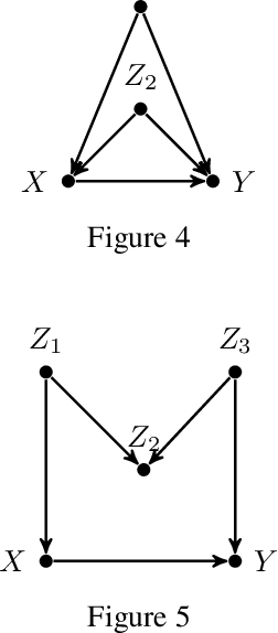 Figure 3 for Causes of Effects: Learning individual responses from population data