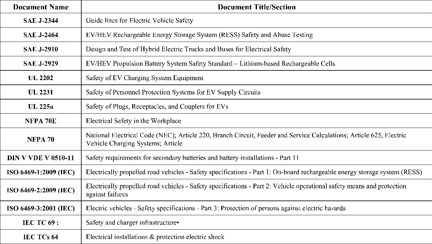Review Of Battery Charger Topologies Charging Power Levels And Symbol Circuit Supply Cell Electrical Infrastructure For Plug In Electric Hybrid Vehicles Semantic Scholar