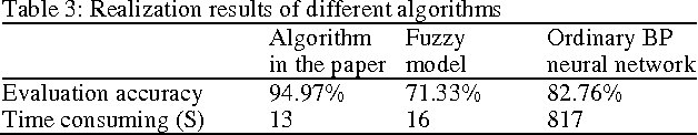 write research paper example dedication