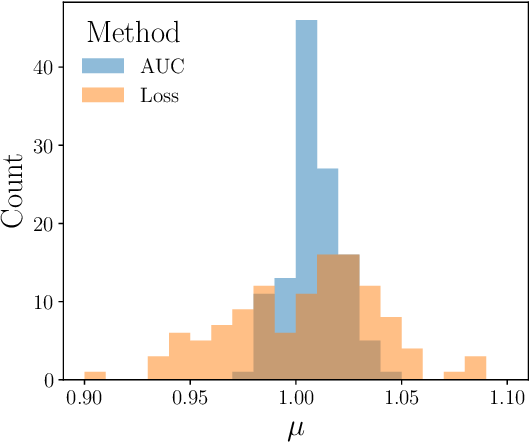 Figure 4 for Parameter Estimation using Neural Networks in the Presence of Detector Effects