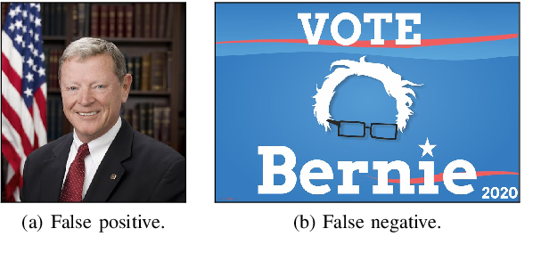 Figure 4 for Political Posters Identification with Appearance-Text Fusion