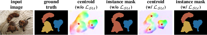 Figure 3 for Weakly-supervised Salient Instance Detection