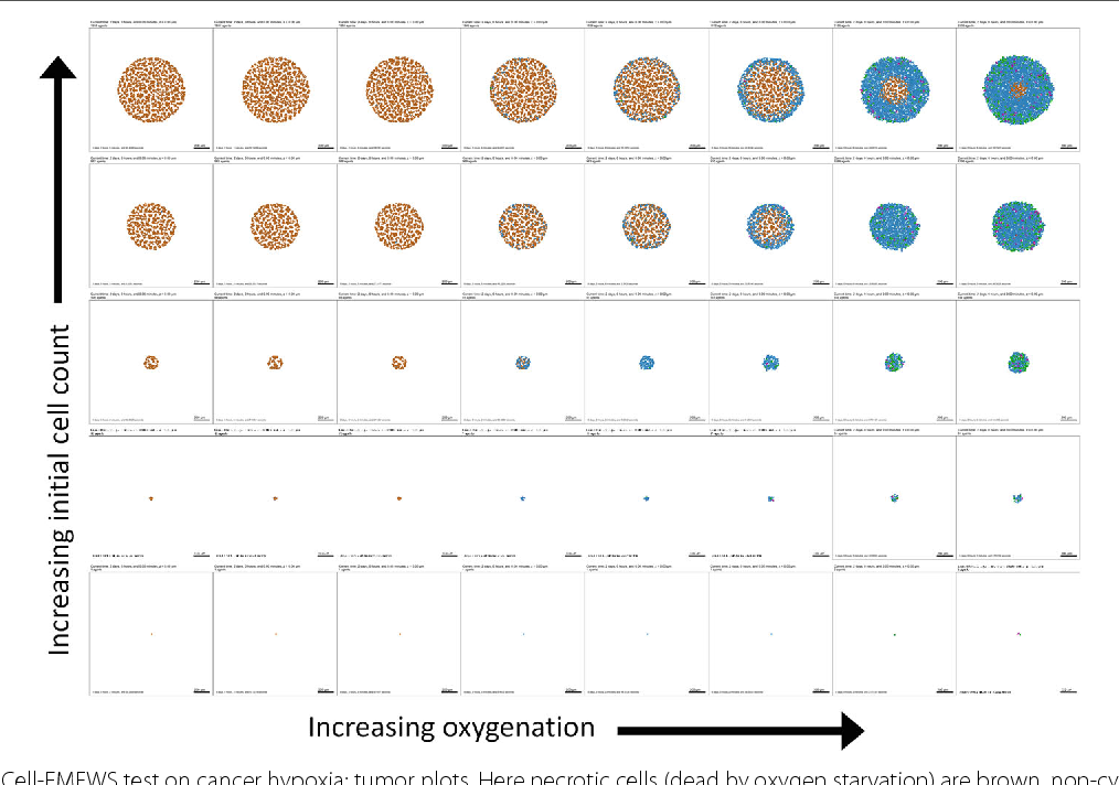 Figure 3 from High-throughput cancer hypothesis testing with an