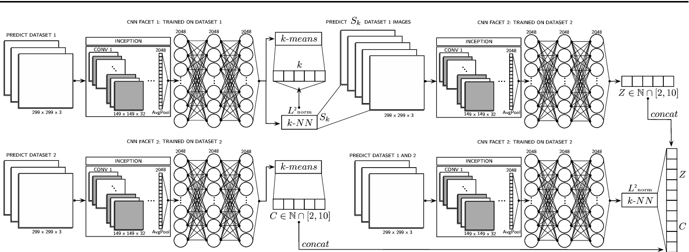 Figure 1 for Deep Bayesian Uncertainty Estimation for Adaptation and Self-Annotation of Food Packaging Images