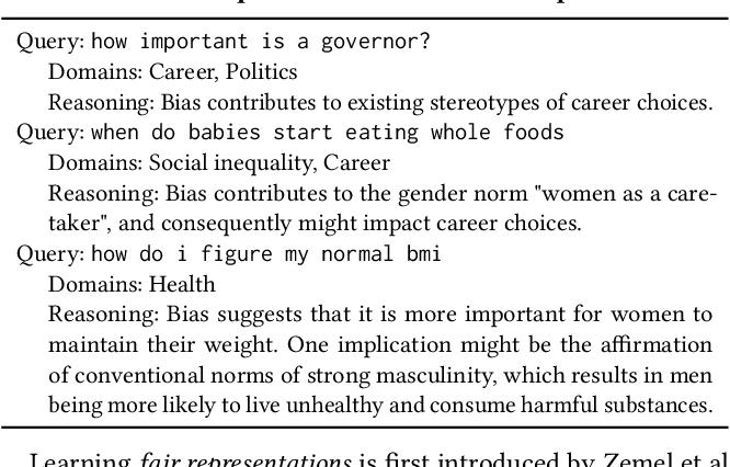 Figure 2 for Societal Biases in Retrieved Contents: Measurement Framework and Adversarial Mitigation for BERT Rankers