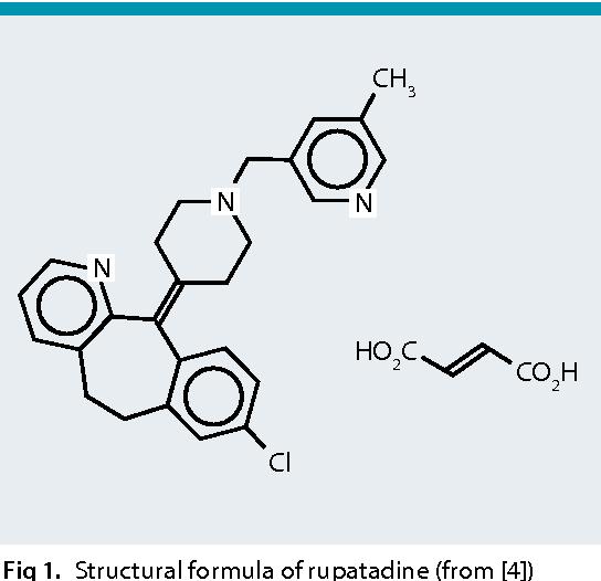 What are non sedating antihistamines