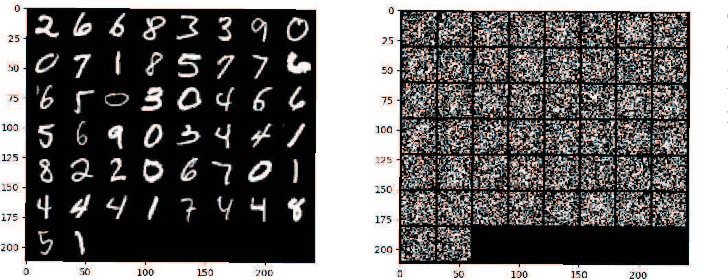 Figure 4 for Distributed Learning for Time-varying Networks: A Scalable Design