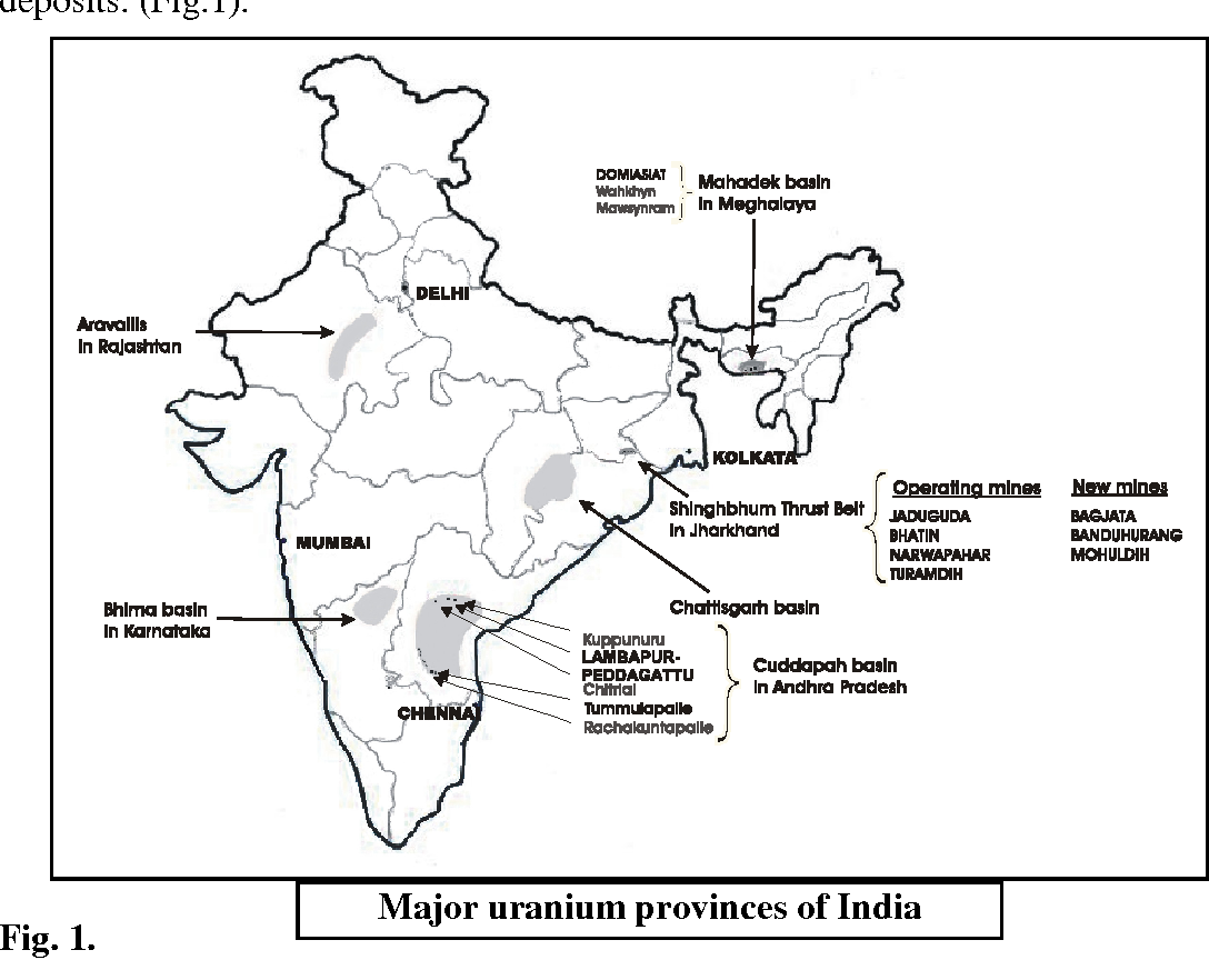 provinces of india