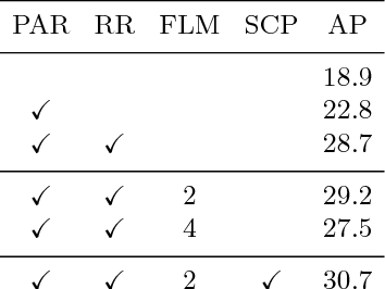 Figure 3 for Affinity Derivation and Graph Merge for Instance Segmentation