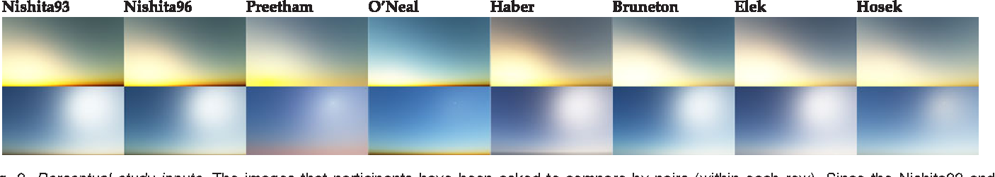 Fig. 9. Perceptual study inputs. The images that participants have been asked to compare by pairs (within each row). Since the Nishita93 and Nishita96 images are almost identical, we excluded the Nishita93 model from the study.