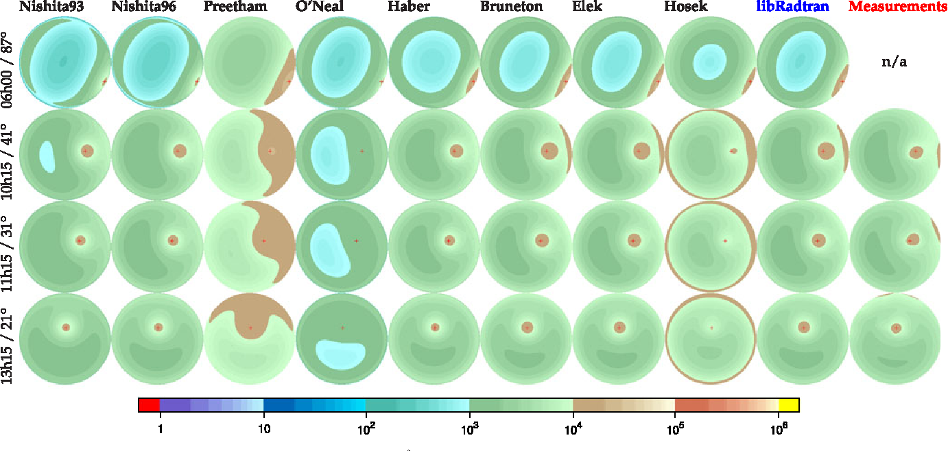 Fig. 2. Absolute luminance. The absolute luminance in cd:m 2 obtained with each model, using the same color scale as in Fig. 7 in [23]. The measurements are interpolated using bicubic spherical interpolation before being converted to luminance values.