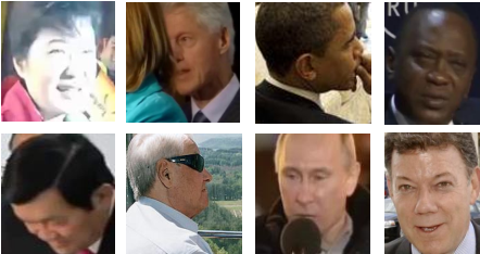 Figure 4 for A Proximity-Aware Hierarchical Clustering of Faces