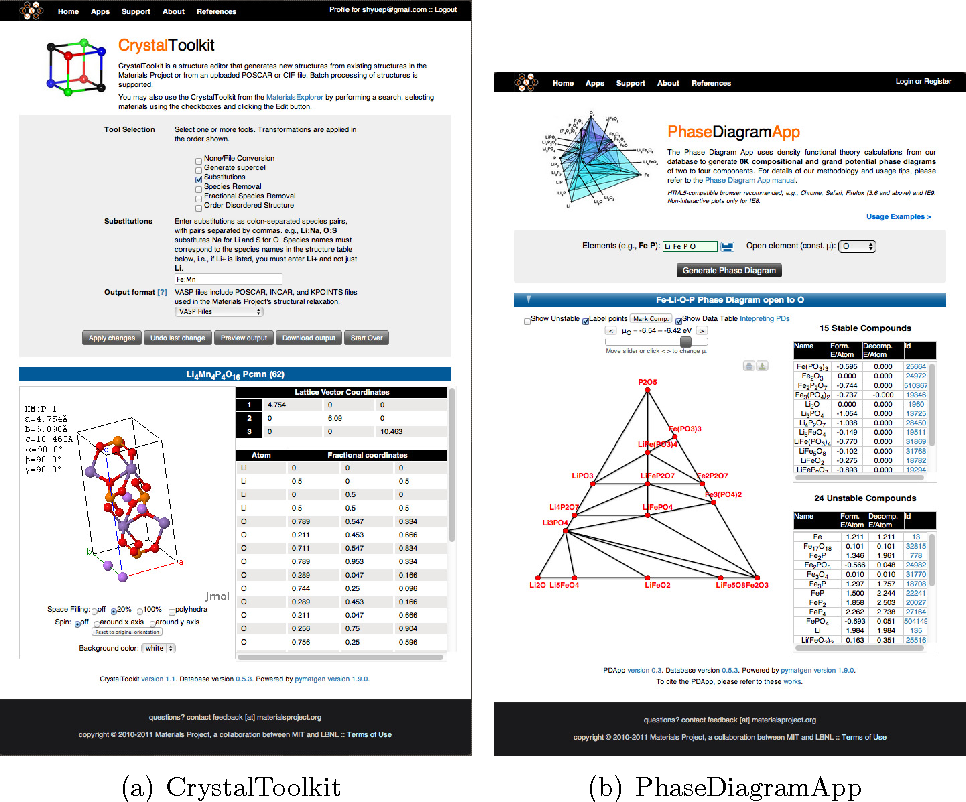 Figure 3 from python materials genomics pymatgen a robust figure 3 ccuart Choice Image