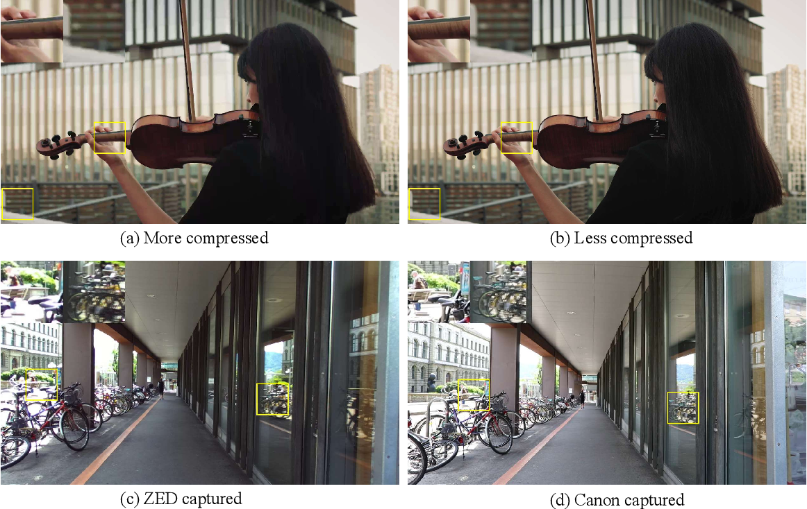 Figure 1 for NTIRE 2020 Challenge on Video Quality Mapping: Methods and Results
