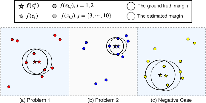Figure 2 for Unsupervised Abstract Reasoning for Raven's Problem Matrices