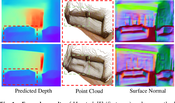 Figure 1 for Virtual Normal: Enforcing Geometric Constraints for Accurate and Robust Depth Prediction