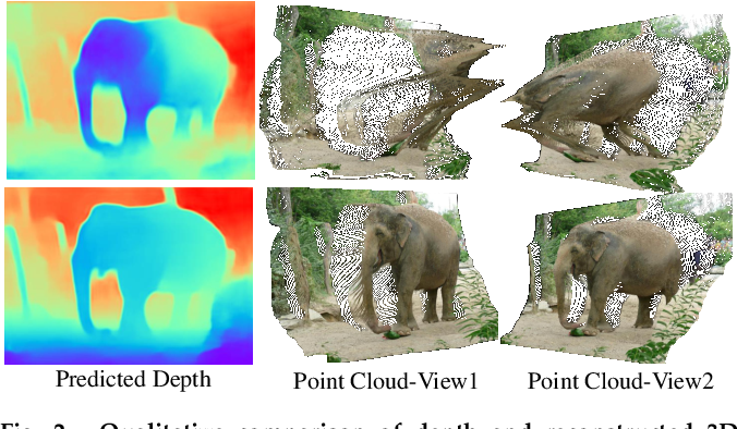 Figure 3 for Virtual Normal: Enforcing Geometric Constraints for Accurate and Robust Depth Prediction