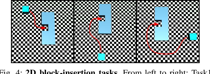 Figure 4 for Stability-Guaranteed Reinforcement Learning for Contact-rich Manipulation
