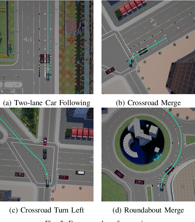Figure 3 for Learning Driving Decisions by Imitating Drivers' Control Behaviors