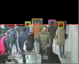 Figure 4 for Dynamic Region Division for Adaptive Learning Pedestrian Counting