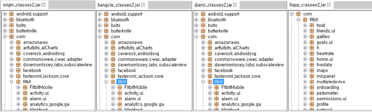 Figure 4 from Android Application Protection against Static