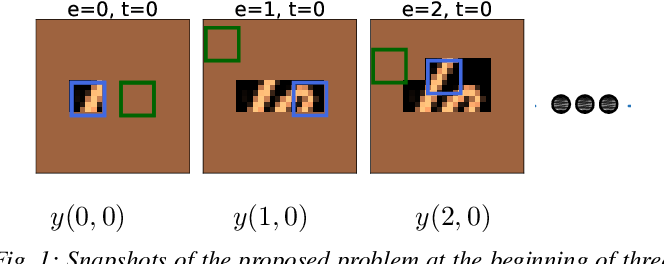 Figure 1 for A Layered Architecture for Active Perception: Image Classification using Deep Reinforcement Learning