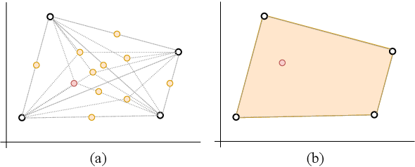 Figure 3 for Convex Aggregation for Opinion Summarization