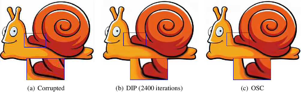 Figure 3 for Towards the Automation of Deep Image Prior