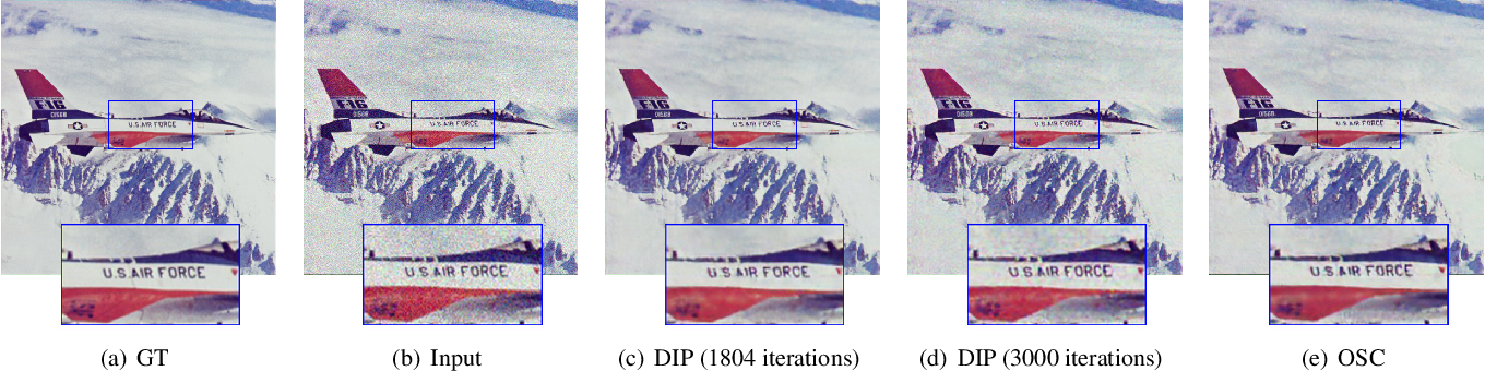 Figure 4 for Towards the Automation of Deep Image Prior