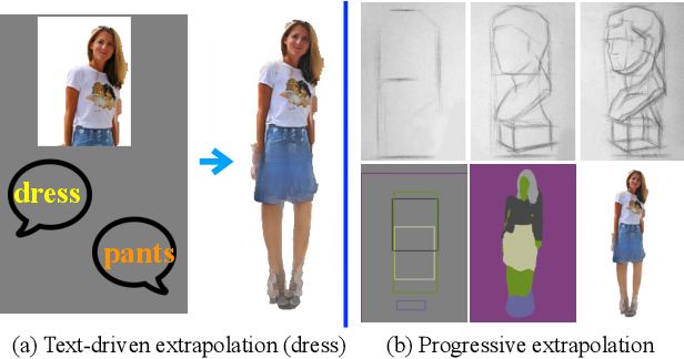 Figure 1 for Controllable and Progressive Image Extrapolation