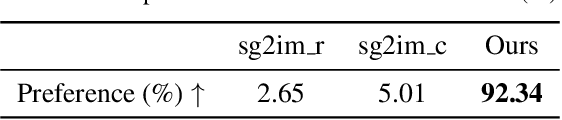 Figure 4 for Controllable and Progressive Image Extrapolation