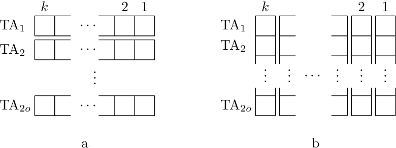 Figure 4 for The Weighted Tsetlin Machine: Compressed Representations with Weighted Clauses