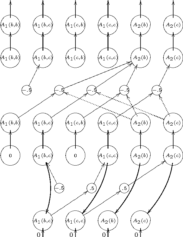 Computation Of Normal Logic Programs By Fibring Neural Networks