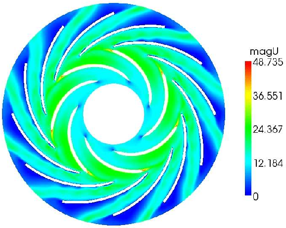 Figure 10 from OpenFOAM Turbo Tools: From General Purpose CFD to