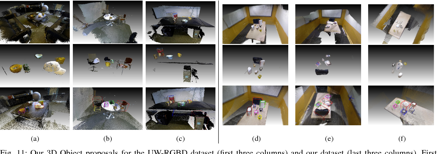 Figure 3 for Locating 3D Object Proposals: A Depth-Based Online Approach