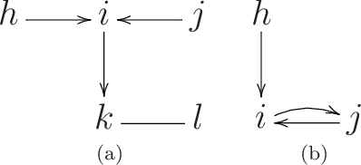 Figure 3 for Markov properties for mixed graphs