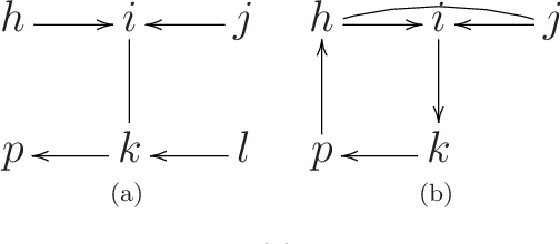 Figure 4 for Markov properties for mixed graphs